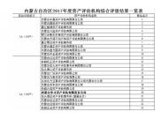 2017年度注协评级文件